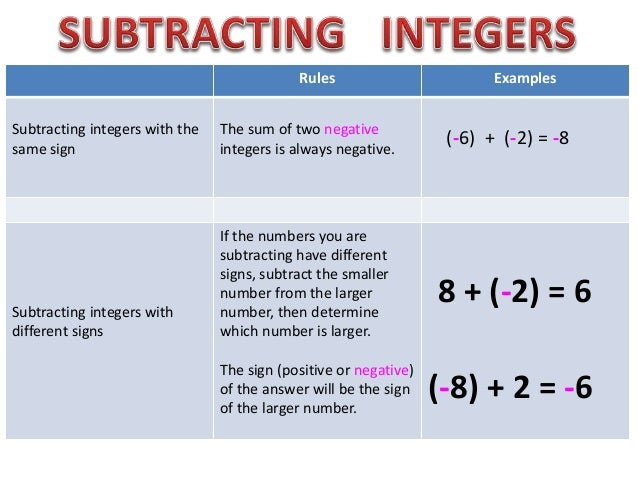 Integers Subtract