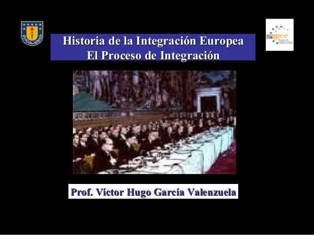 Prof. Víctor Hugo García ValenzuelaProf. Víctor Hugo García Valenzuela Historia de la Integración EuropeaHistoria de la In...