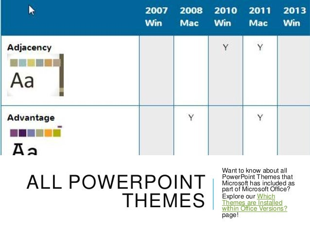 integral theme in powerpoint