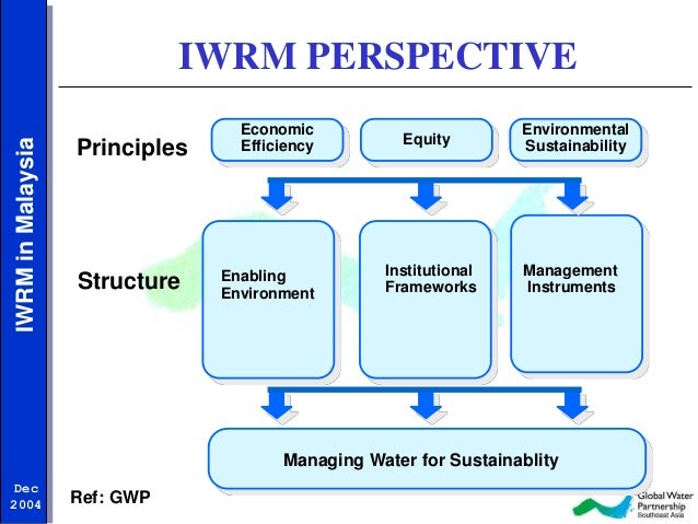 integrated water resource management The project will strengthen the capacity of targeted water resources management institutions to plan, monitor and manage water resources at national level and in selected river basins in peru.