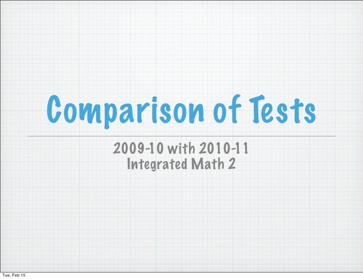 Comparison of Tests                  2009-10 with 2010-11                    Integrated Math 2Tue, Feb 15