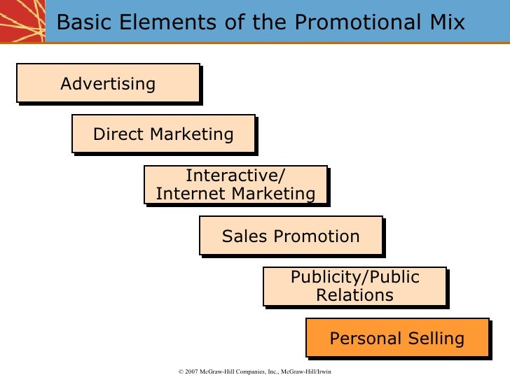 the elements of the marketing mix essay