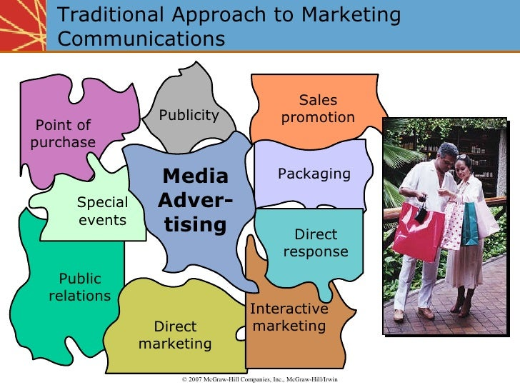 thesis marketing communication Masters degree programs in marketing communications  prior to graduation, students must complete a research project and thesis this master's degree program requires a bachelor's degree, a.