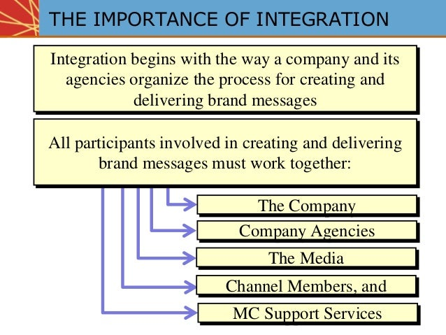 the importances of marketing communication Learn about the different types of integrated marketing and how you can use it to reach your targeted customers and increase sales.