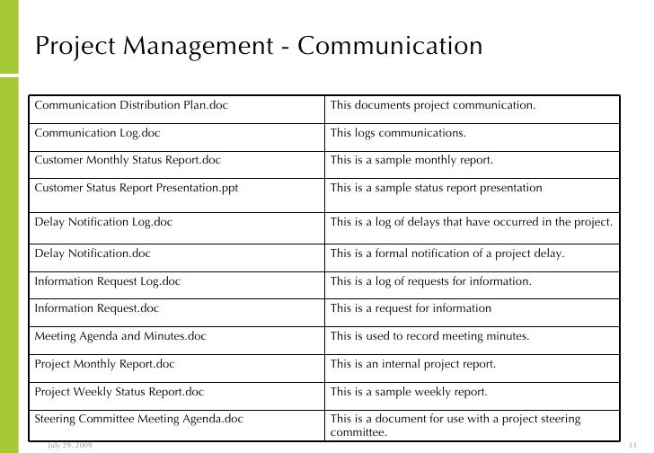 Project Meeting Template Vosvetenet – Project Meeting Minutes Template