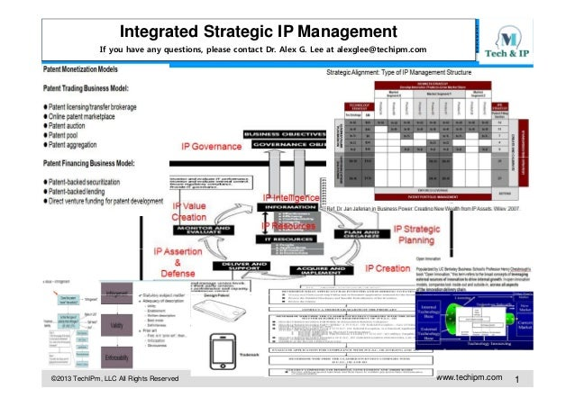 Integrated Strategic IP Management If you have any questions, please contact Dr. Alex G. Lee at alexglee@techipm.com  ©201...