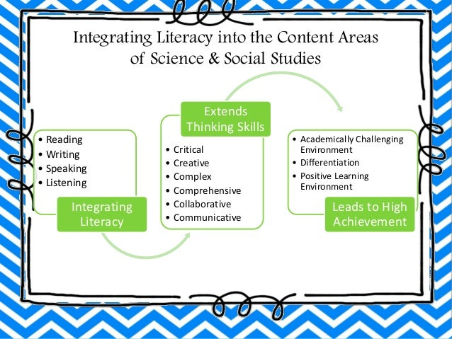 literacy and higher order reading skills Higher-order thinking the ultimate goal of literacy instruction is for students to be able to process text at the level of evaluation, synthesis, analysis, and interpretation this level is the final thread in the reading tapestry.