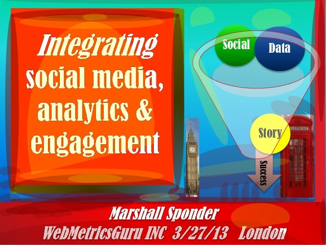 Integrating social media monitoring, analytics and engagment  marshall sponder for london -march 27th presenation