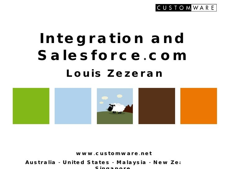 Integration And Salesforce.com