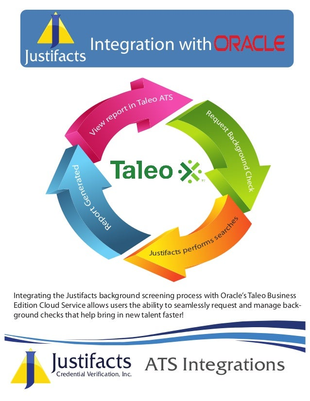 Integrating the Justifacts background screening process with Oracle's Taleo Business Edition Cloud Service allows users th...