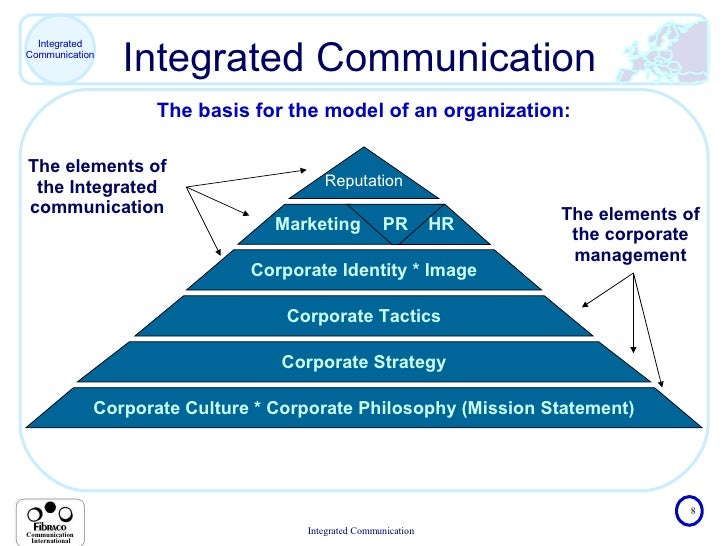 integrated marketing communication plan essay The main aim of the integrated marketing communication plan is to acquire one-third (33%) of digi telecommunications market share over the next 3.