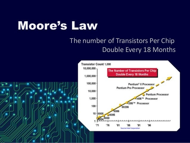 Moore's Law The number of Transistors Per Chip Double Every 18 Months