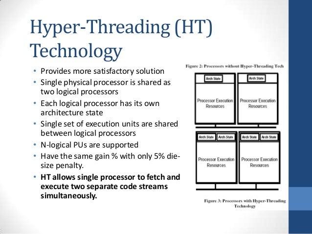 что такое Hyper Threading - фото 11