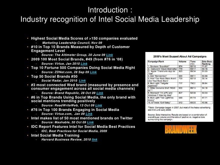 Introduction : Industry recognition of Intel Social Media Leadership Highest Social Media Scores of >150 companies eval...