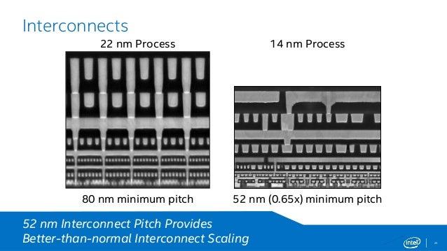 Resultado de imagen para transistor de 14nm