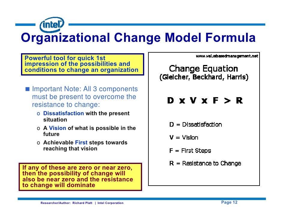 Write my organizational change essay