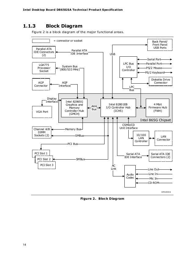 Intel® desktop board