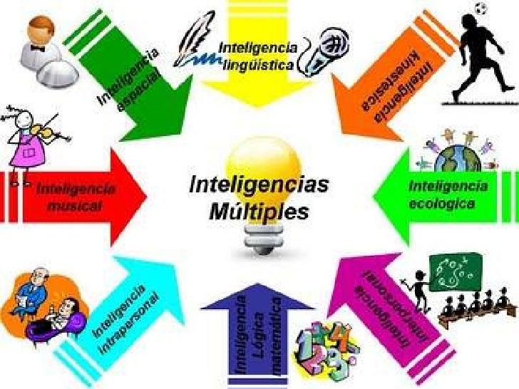 ¿Qué son?Howard Gardner la inteligencia múltiple se define como la capacidad de resolverproblemas o elaborar productos que...