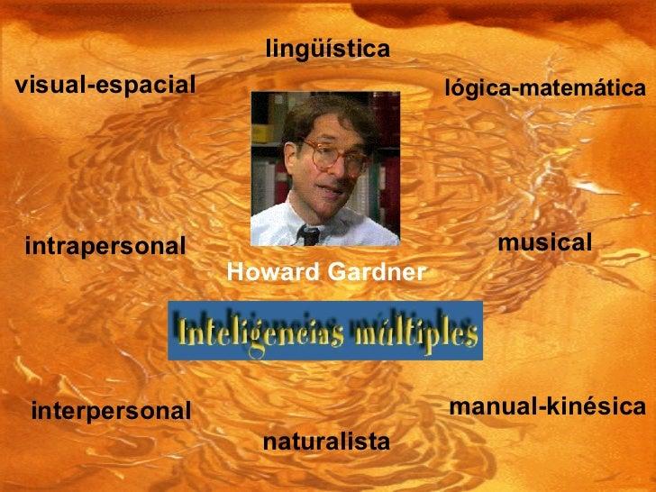 intrapersonal interpersonal manual-kinésica naturalista musical lógica-matemática visual-espacial lingüística Howard Gardner