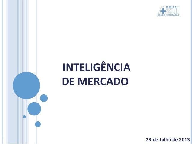 INTELIGÊNCIA DE MERCADO 23 de Julho de 2013