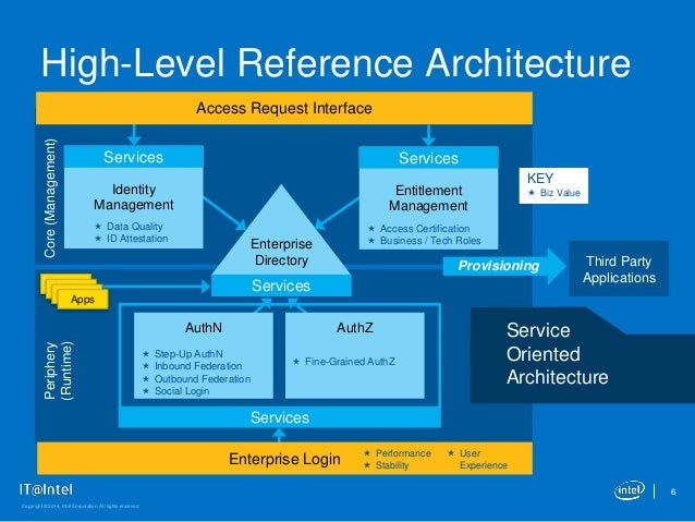 intel key success factor Mkt intel local regulatory services distribution set up - zalika  to create a manufacturing facility which ticks all the key success factors and create value.