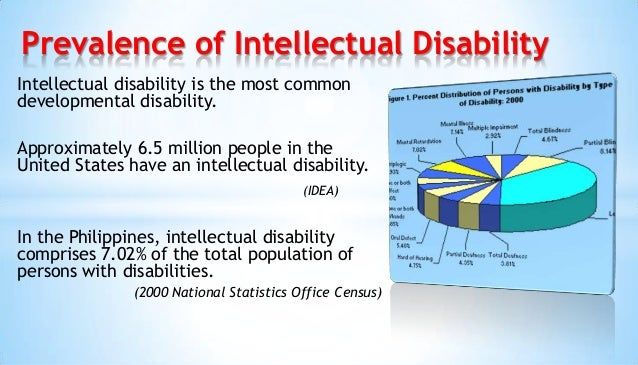 thesis on learning disabilities in india 100% free papers on learning disabilities essays sample topics, paragraph introduction help, research & more class 1-12, high school & college - - page 32.