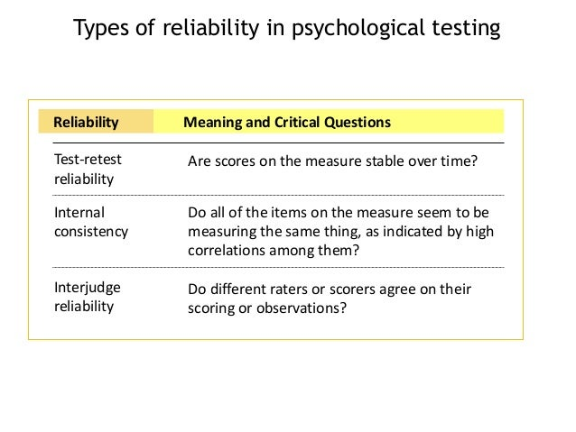 reliability and validity of personality measurements Niche consulting recommends valid & reliable psychological assessments find out more about validity and reliability measures.