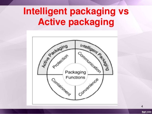 active packaging technologies with an emphasis Cryovac® freshness plus™ active packaging solutions allow processors to focus on quality product life through packaging, not formulations.