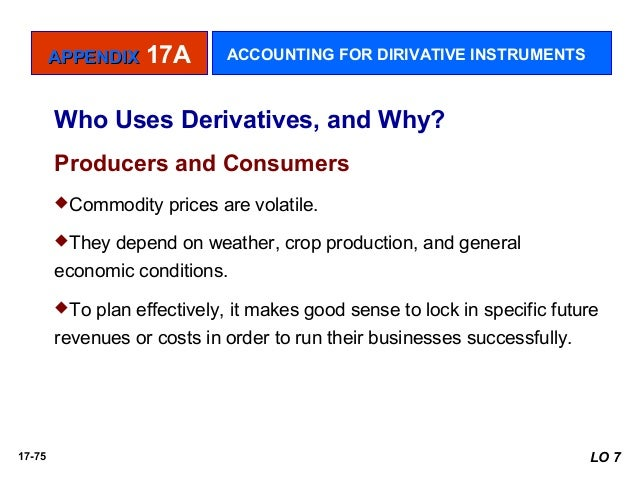 Accounting Entries For Derivatives