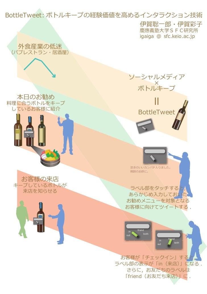 Interaction2012 bottletweet iga