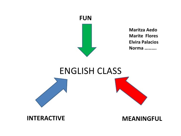 Importance of English Courses for Everyday Life