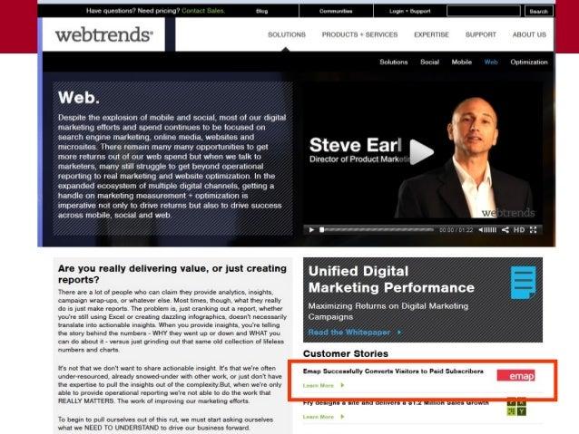 Interactive Marketing Week 4 part 1 Ethan Chazin