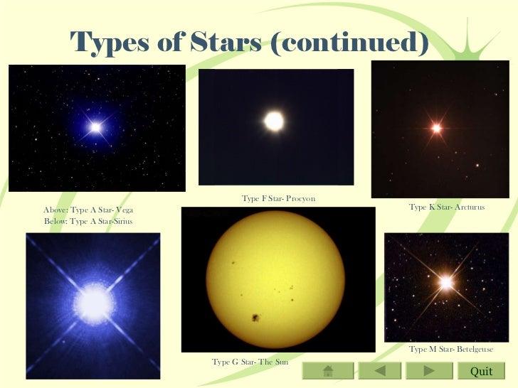 Arcturus звезда
