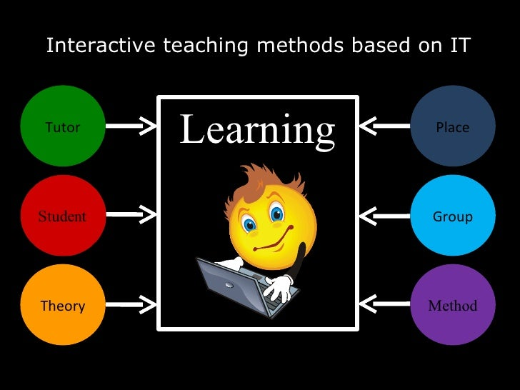 Interactive teaching methods based on IT Tutor Theory Place Group Method Learning