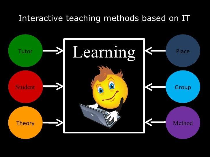Interactive Teaching Methods Based on IT