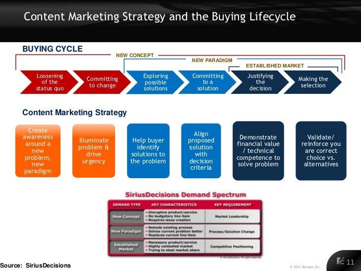 Buy international marketing paper