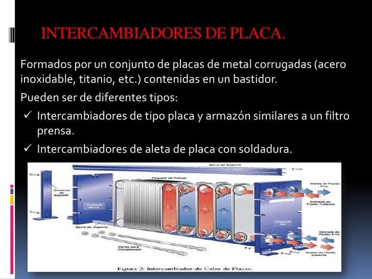 Intercambiadores de calor - Placas de calor ...