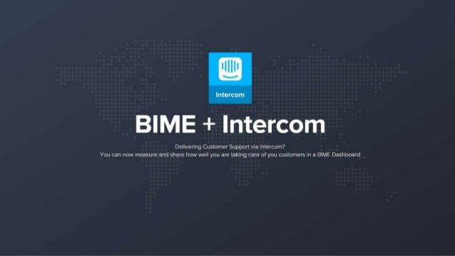 Intercom  e É + lntercom  Delivering Customer Support via Intercom?  You can now measure and share how well you are taking...