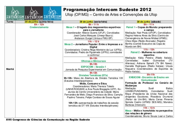 Intercom Sudeste 2012