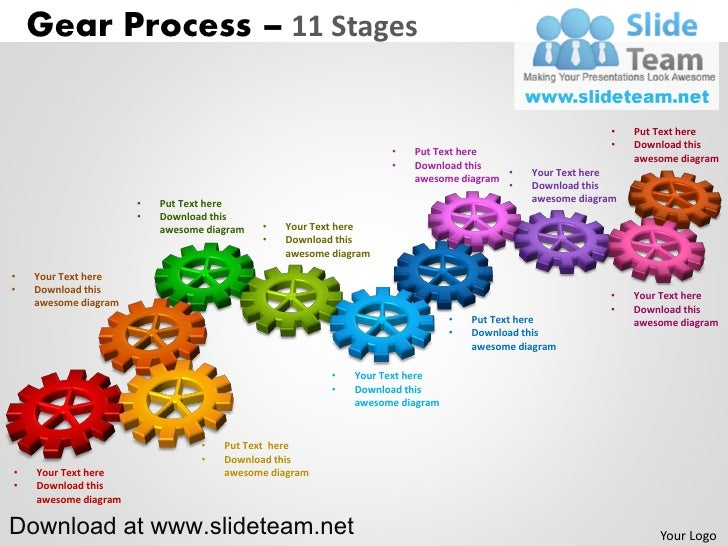 Gear Process – 11 Stages                                                                                                  ...