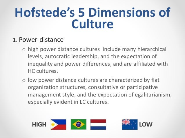 power distance of japan Hofstede's cultural dimensions theory is a framework for cross-cultural communication power distance masculinity is very high in japan.