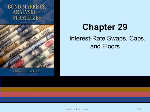 Interest rate swaps, caps.....