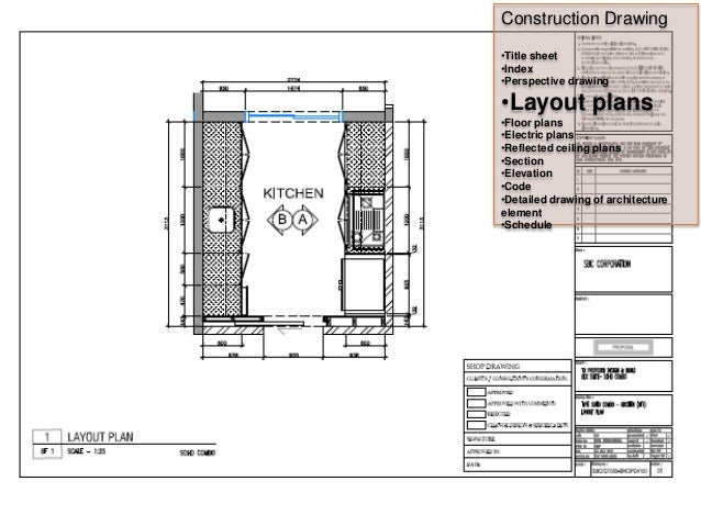 Design Drawings vs Construction Drawings Construction Drawing •title