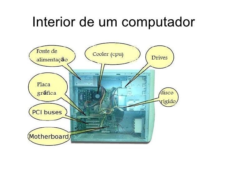 Interior de um computador