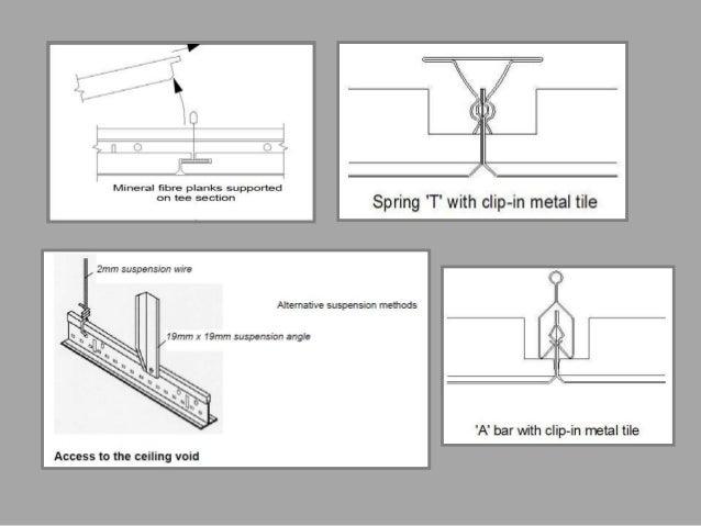 board intermediate model papers 2010