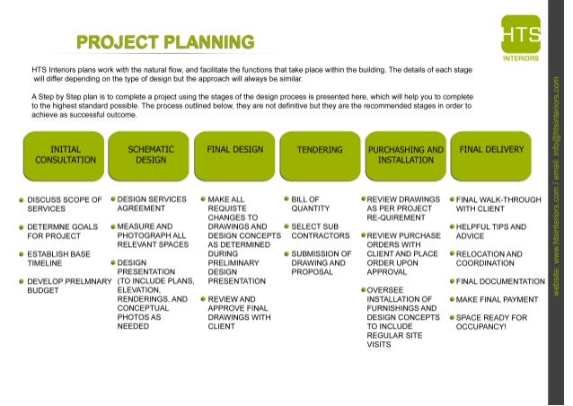stages of educational planning process pdf