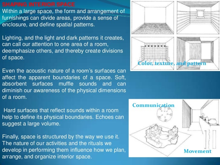 Interior space for Definition of form and space in architecture