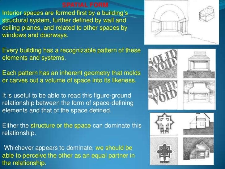 Interior space Pattern in interior design definition