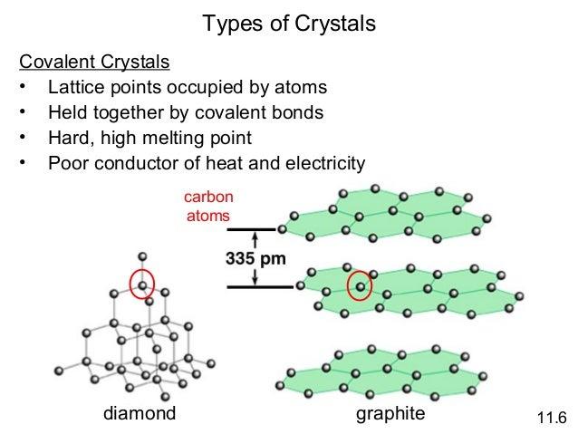 Intermolecular forces - Tipos de cristales ...