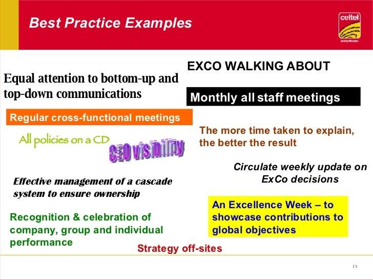 weekly work plan template